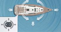 Einparkhilfe für Yachten